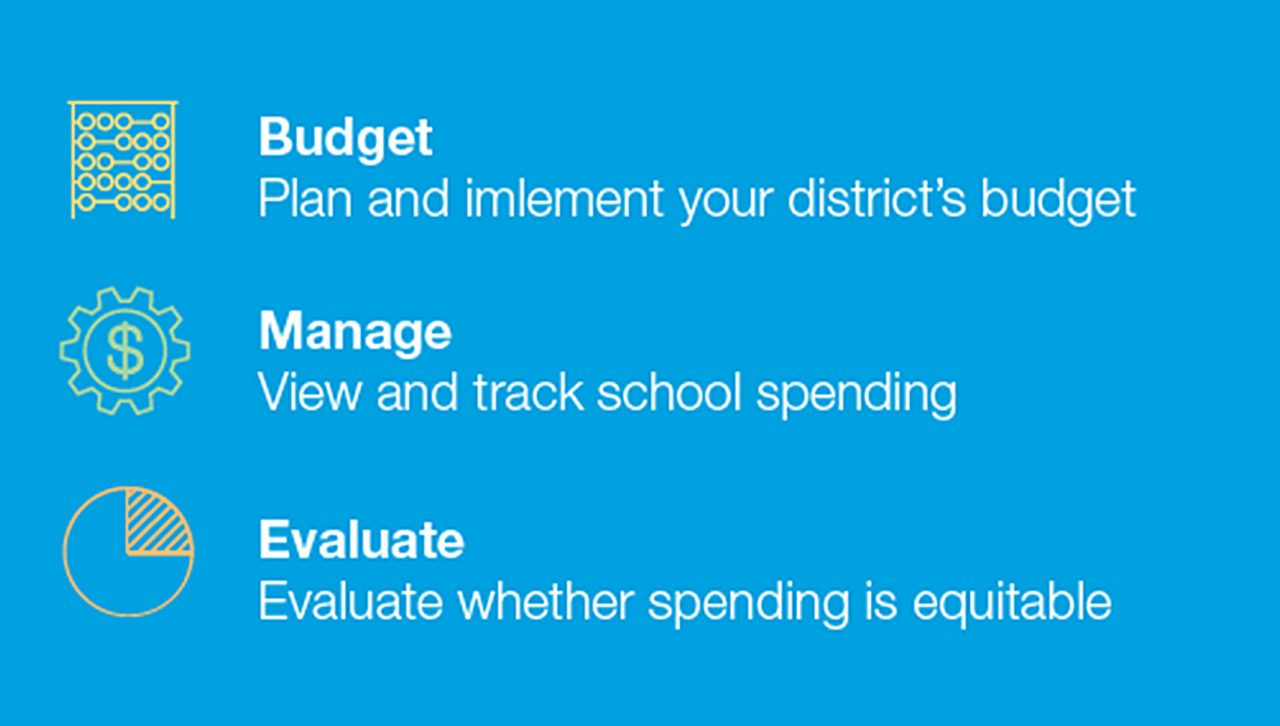 Allovue's software platform Balance helps K-12 administrators budget, manage and evaluate spending