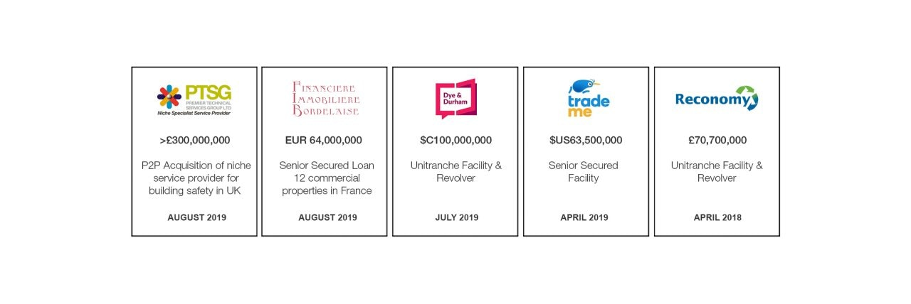 PTSG; Financiere Immobiliere Bordelaise; Dye & Durham; trade me; Reconomy